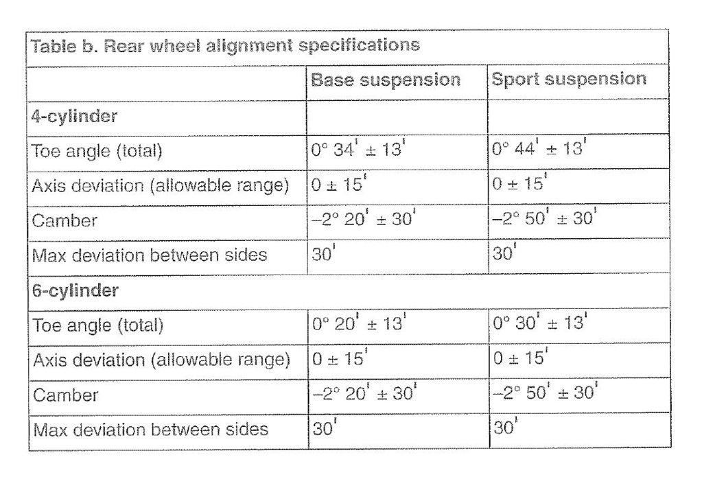 wheel specs.JPG